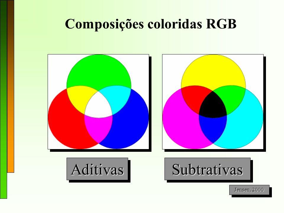AditivasAditivasSubtrativasSubtrativas Jensen, 2000 Composições coloridas RGB
