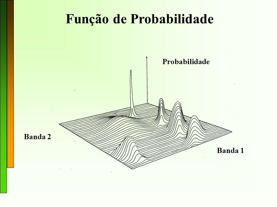Banda 1 Banda 2 Probabilidade Função de Probabilidade