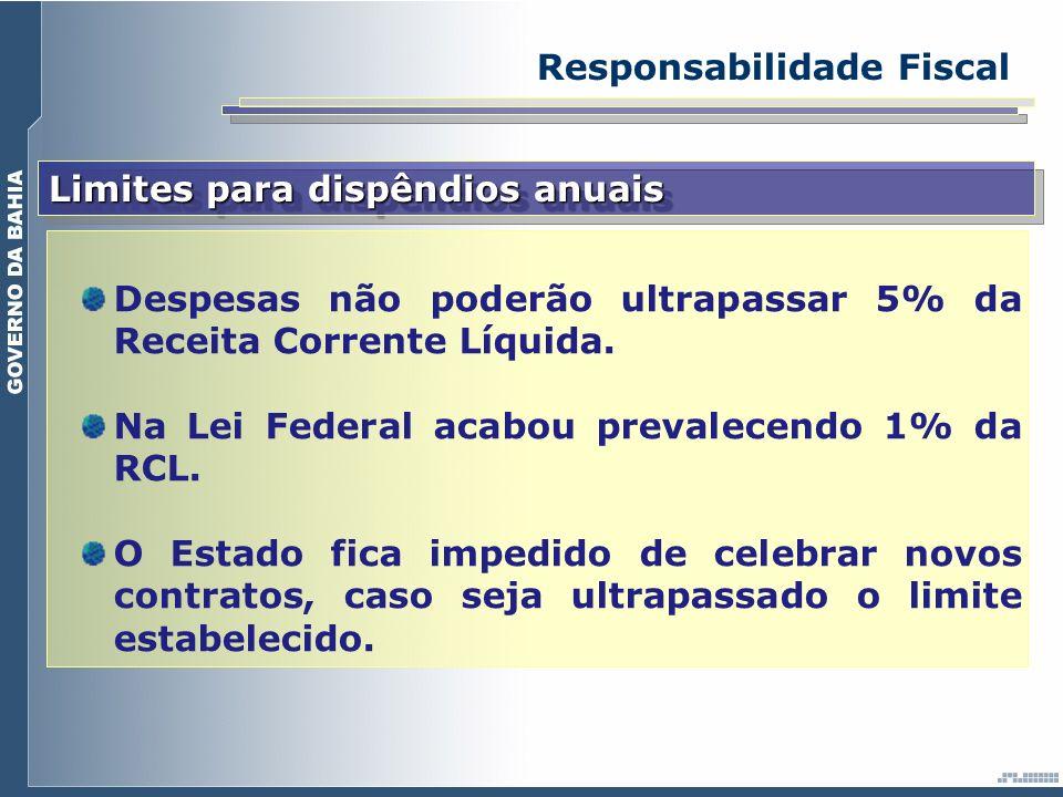Responsabilidade Fiscal Limites para dispêndios anuais Despesas não poderão ultrapassar 5% da Receita Corrente Líquida. Na Lei Federal acabou prevalec