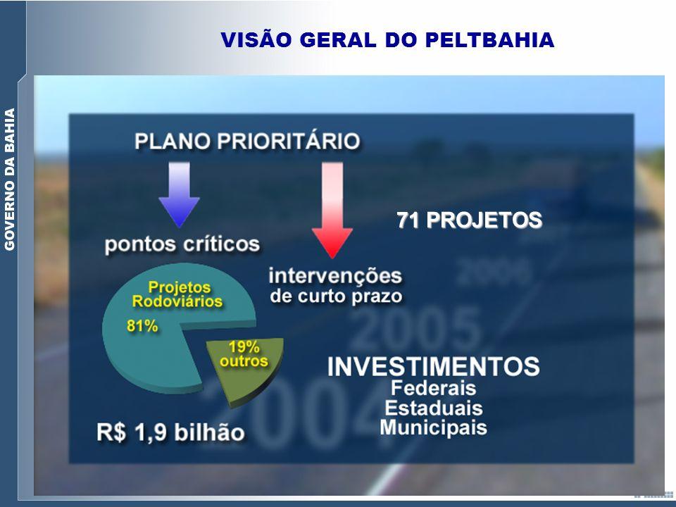 71 PROJETOS VISÃO GERAL DO PELTBAHIA