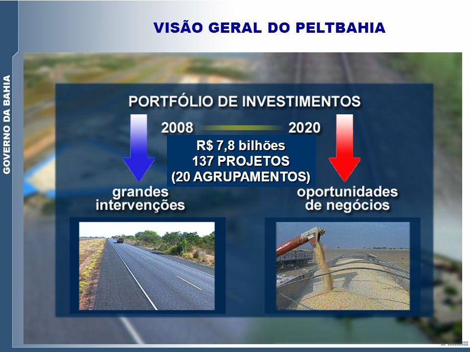 R$ 7,8 bilhões 137 PROJETOS (20 AGRUPAMENTOS) VISÃO GERAL DO PELTBAHIA