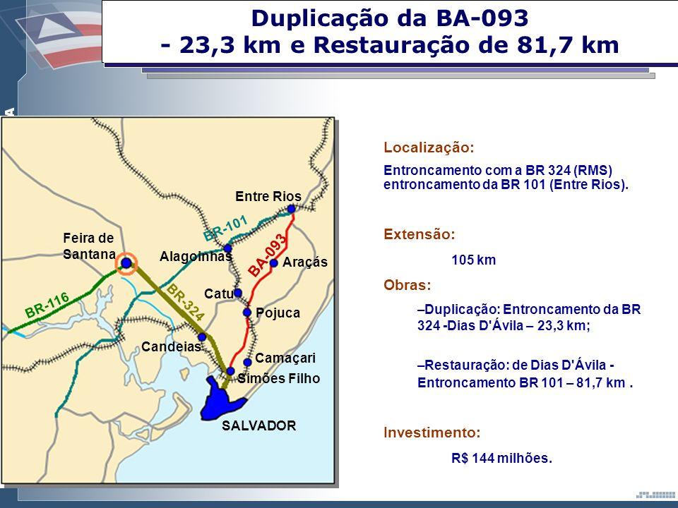 Duplicação da BA-093 - 23,3 km e Restauração de 81,7 km SALVADOR Feira de Santana Entre Rios Alagoinhas Simões Filho Camaçari Araçás Catu Pojuca BR-11