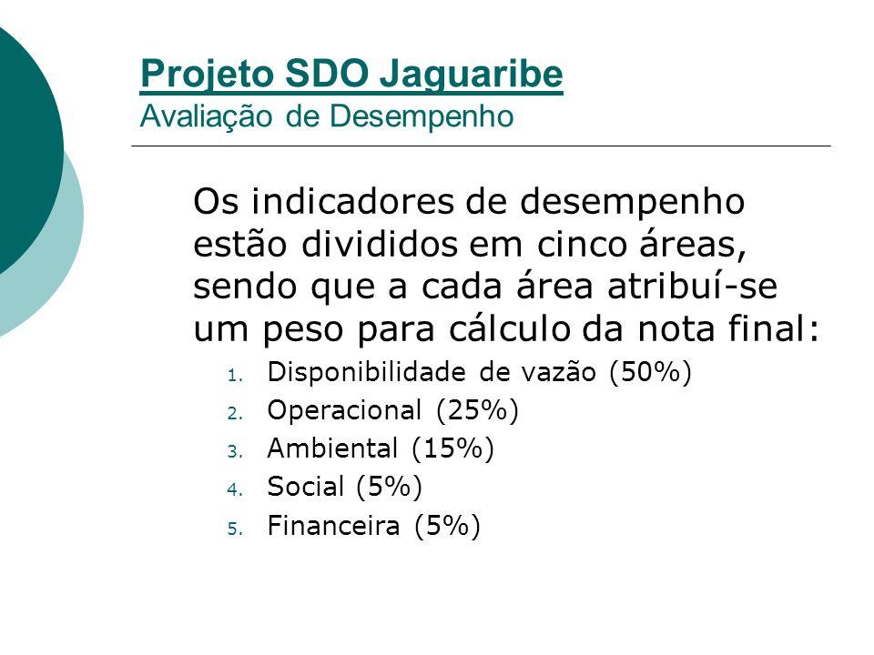 Projeto SDO Jaguaribe Avaliação de Desempenho Os indicadores de desempenho estão divididos em cinco áreas, sendo que a cada área atribuí-se um peso para cálculo da nota final: 1.