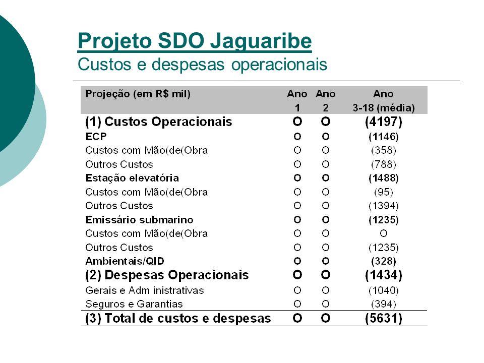 Projeto SDO Jaguaribe Custos e despesas operacionais