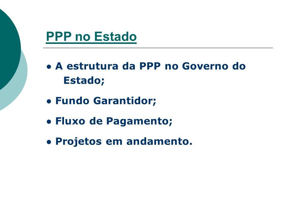 PPP no Estado A estrutura da PPP no Governo do Estado; Fundo Garantidor; Fluxo de Pagamento; Projetos em andamento.