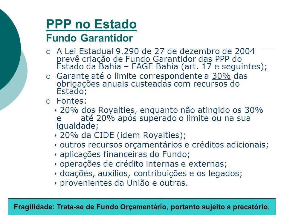 PPP no Estado Fundo Garantidor A Lei Estadual 9.290 de 27 de dezembro de 2004 prevê criação de Fundo Garantidor das PPP do Estado da Bahia – FAGE Bahia (art.