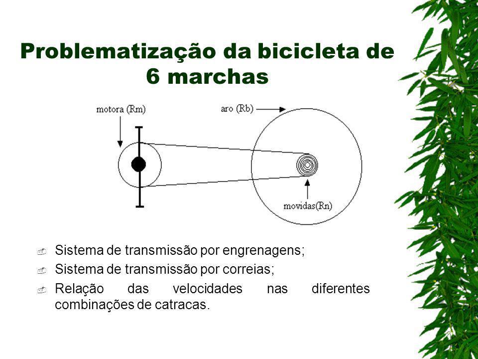 Problematização da bicicleta de 6 marchas Sistema de transmissão por engrenagens; Sistema de transmissão por correias; Relação das velocidades nas dif
