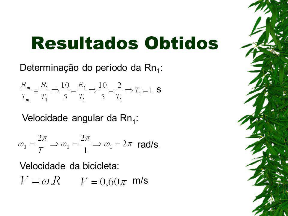 Resultados Obtidos Determinação do período da Rn 1 : Velocidade angular da Rn 1 : rad/s. s Velocidade da bicicleta: m/s
