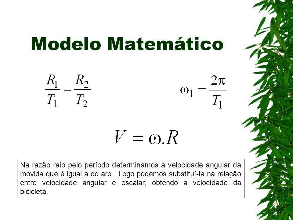 Modelo Matemático Na razão raio pelo período determinamos a velocidade angular da movida que é igual a do aro. Logo podemos substituí-la na relação en