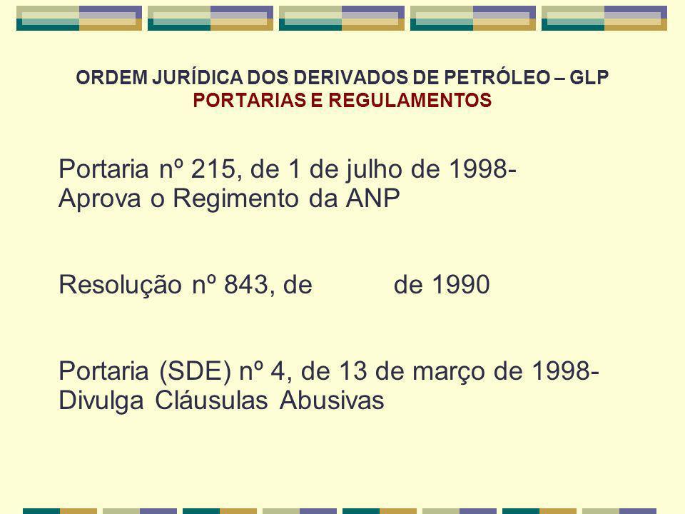 ORDEM JURÍDICA DOS DERIVADOS DE PETRÓLEO – GLP PORTARIAS E REGULAMENTOS Portaria nº 215, de 1 de julho de 1998- Aprova o Regimento da ANP Resolução nº