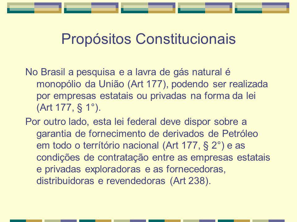 Propósitos Constitucionais No Brasil a pesquisa e a lavra de gás natural é monopólio da União (Art 177), podendo ser realizada por empresas estatais o