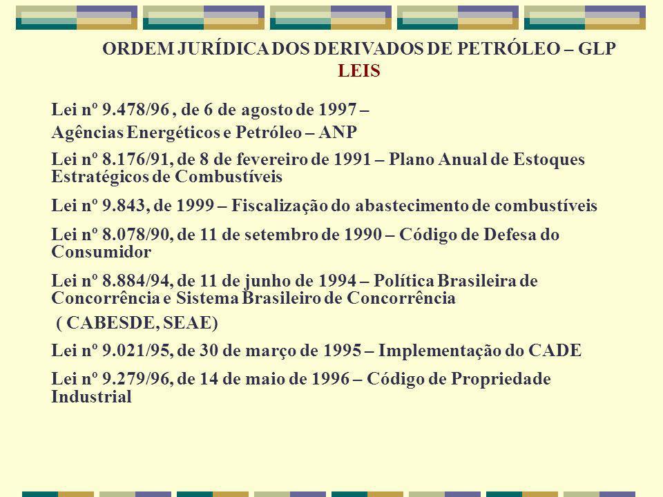 Lei nº 9.478/96, de 6 de agosto de 1997 – Agências Energéticos e Petróleo – ANP Lei nº 8.176/91, de 8 de fevereiro de 1991 – Plano Anual de Estoques E