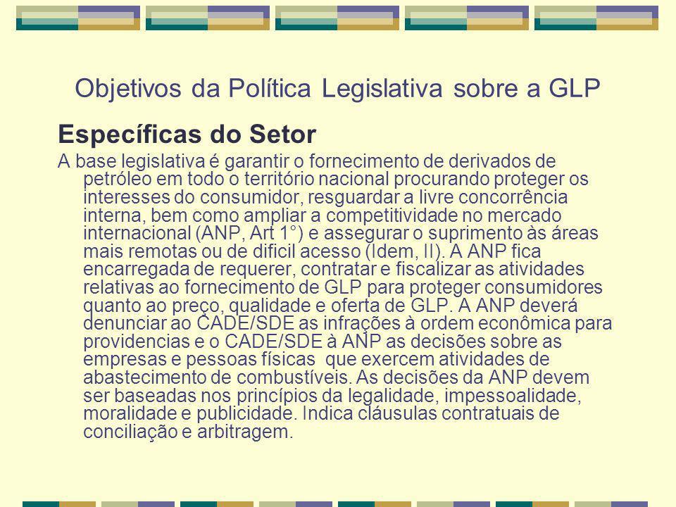 Objetivos da Política Legislativa sobre a GLP Específicas do Setor A base legislativa é garantir o fornecimento de derivados de petróleo em todo o ter