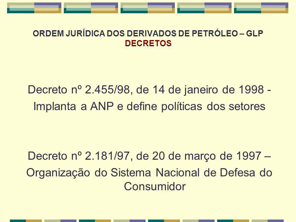 ORDEM JURÍDICA DOS DERIVADOS DE PETRÓLEO – GLP DECRETOS Decreto nº 2.455/98, de 14 de janeiro de 1998 - Implanta a ANP e define políticas dos setores