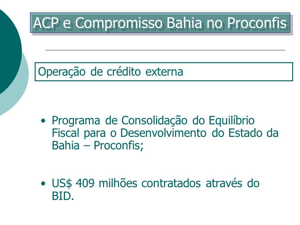 Operação de crédito externa Programa de Consolidação do Equilíbrio Fiscal para o Desenvolvimento do Estado da Bahia – Proconfis; US$ 409 milhões contr