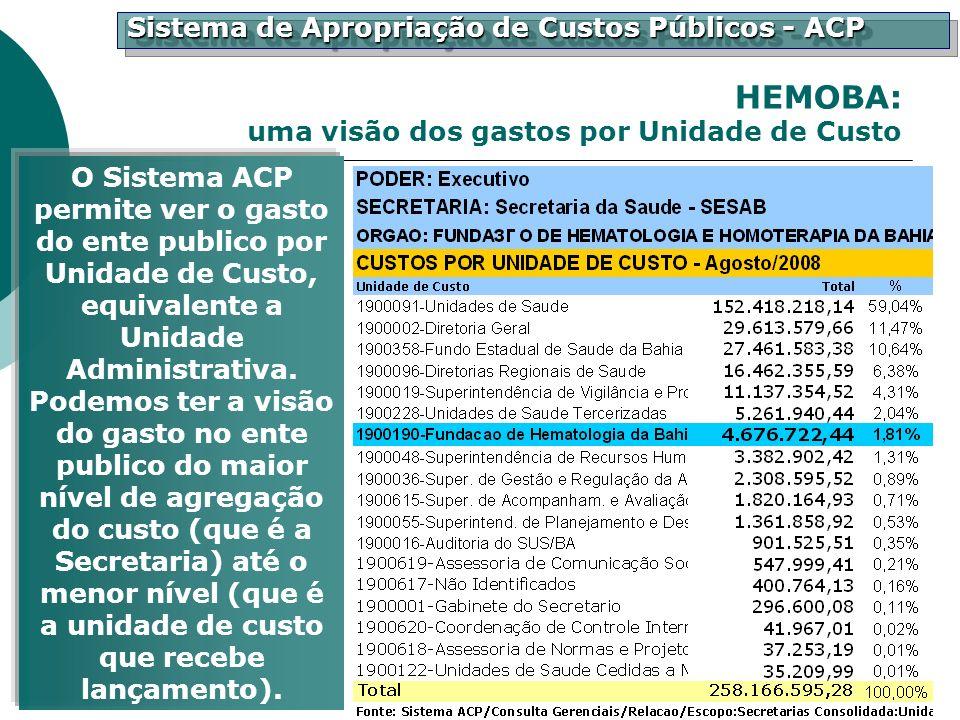 Sistema de Apropriação de Custos Públicos - ACP O Sistema ACP permite ver o gasto do ente publico por Unidade de Custo, equivalente a Unidade Administ