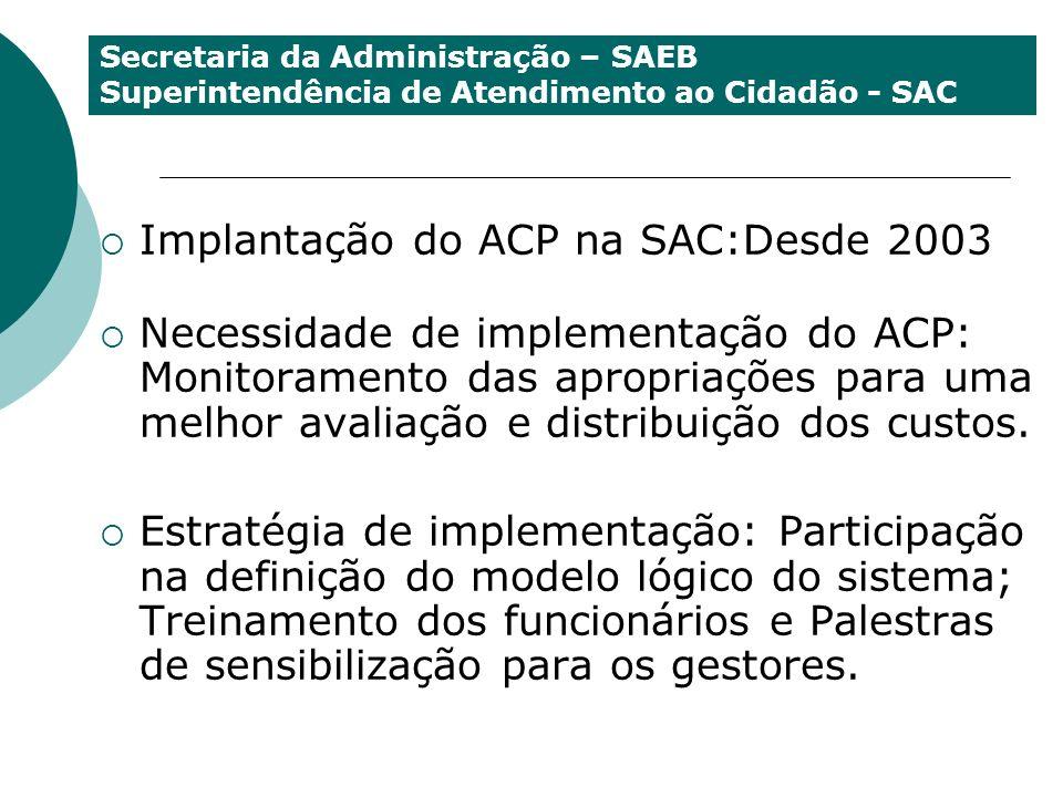 Secretaria da Administração – SAEB Superintendência de Atendimento ao Cidadão - SAC Implantação do ACP na SAC:Desde 2003 Necessidade de implementação