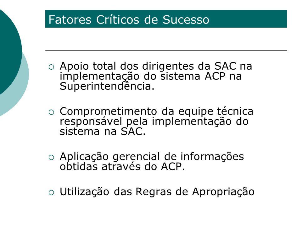 Fatores Críticos de Sucesso Apoio total dos dirigentes da SAC na implementação do sistema ACP na Superintendência. Comprometimento da equipe técnica r