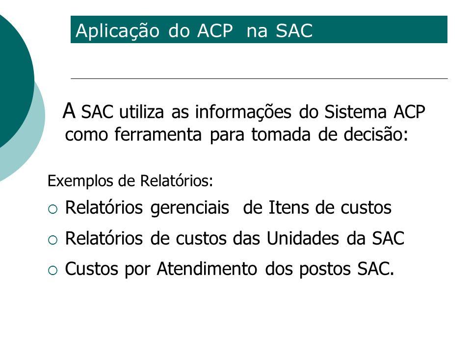 Aplicação do ACP na SAC A SAC utiliza as informações do Sistema ACP como ferramenta para tomada de decisão: Exemplos de Relatórios: Relatórios gerenci