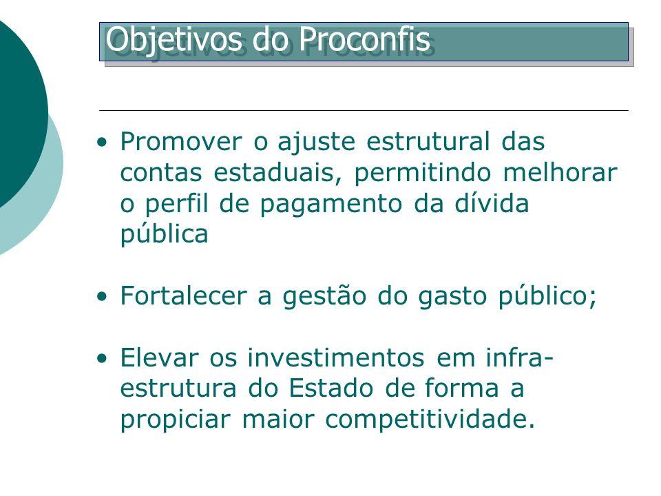 Promover o ajuste estrutural das contas estaduais, permitindo melhorar o perfil de pagamento da dívida pública Fortalecer a gestão do gasto público; E