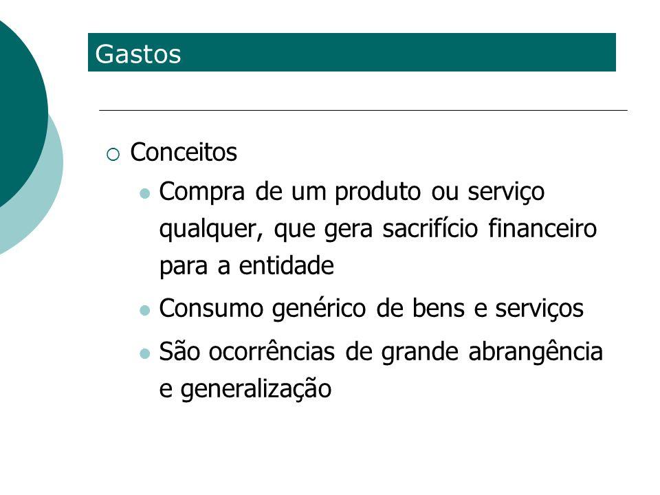 Gastos Conceitos Compra de um produto ou serviço qualquer, que gera sacrifício financeiro para a entidade Consumo genérico de bens e serviços São ocor