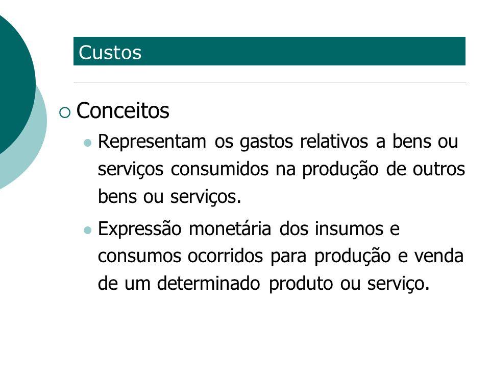 Custos Conceitos Representam os gastos relativos a bens ou serviços consumidos na produção de outros bens ou serviços. Expressão monetária dos insumos
