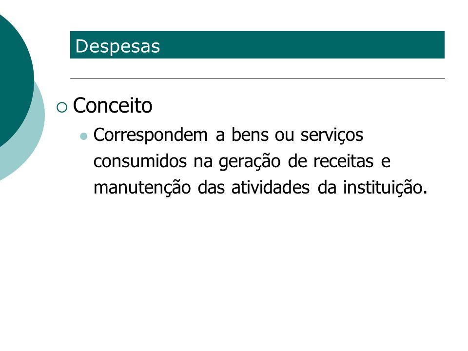 Despesas Conceito Correspondem a bens ou serviços consumidos na geração de receitas e manutenção das atividades da instituição.