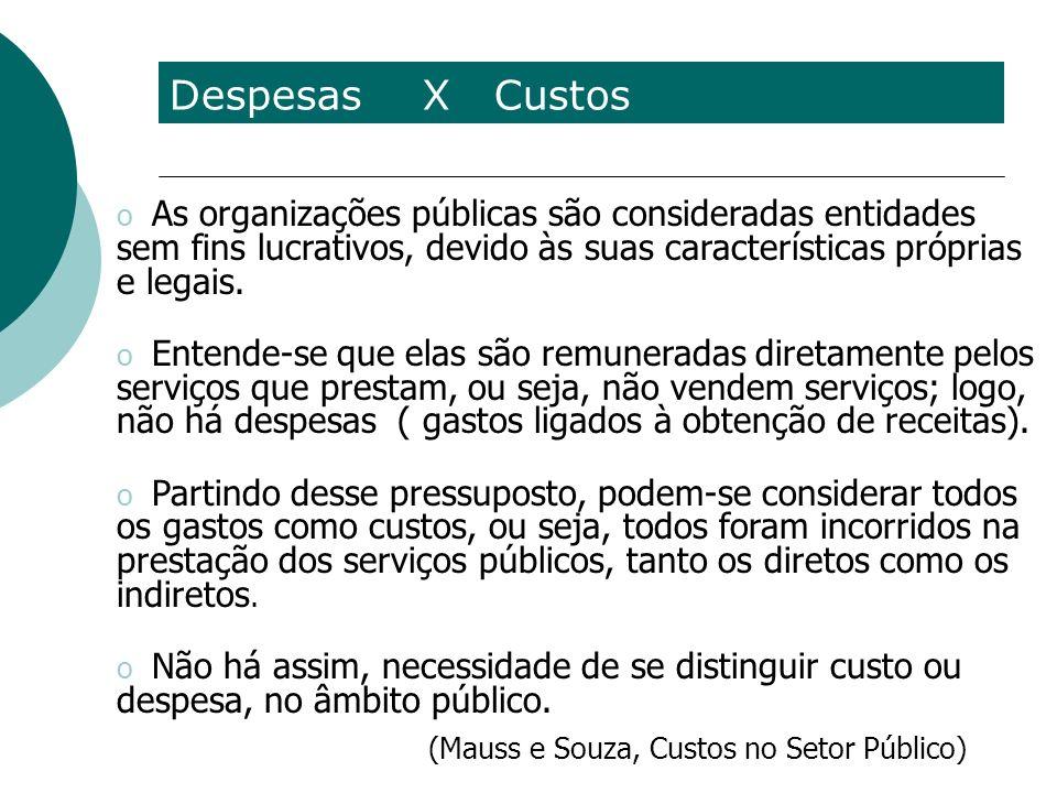 Despesas X Custos o As organizações públicas são consideradas entidades sem fins lucrativos, devido às suas características próprias e legais. o Enten