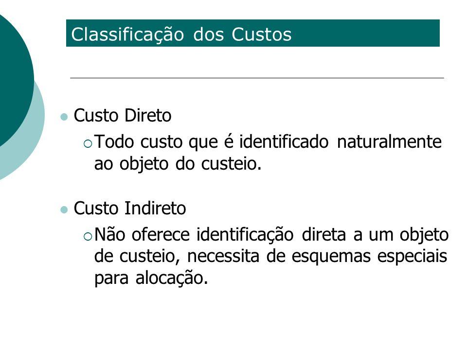 Classificação dos Custos Custo Direto Todo custo que é identificado naturalmente ao objeto do custeio. Custo Indireto Não oferece identificação direta