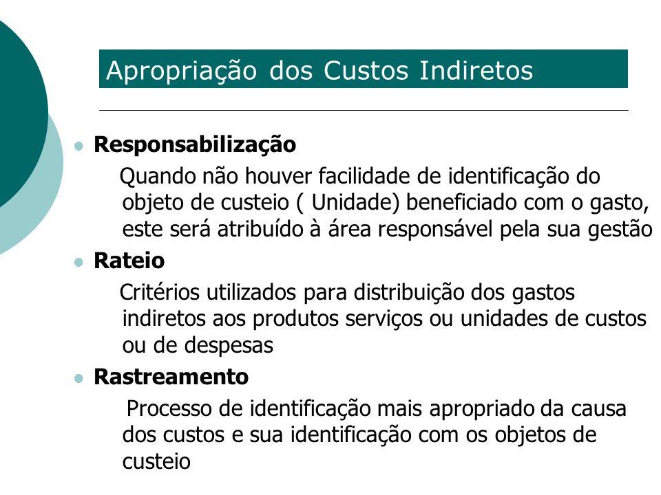 Apropriação dos Custos Indiretos Responsabilização Quando não houver facilidade de identificação do objeto de custeio ( Unidade) beneficiado com o gas