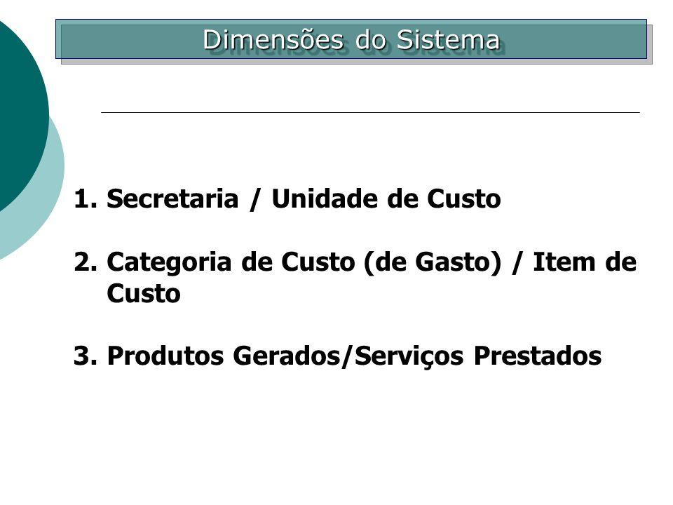 1.Secretaria / Unidade de Custo 2.Categoria de Custo (de Gasto) / Item de Custo 3.Produtos Gerados/Serviços Prestados Dimensões do Sistema