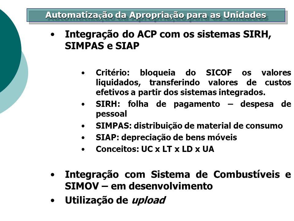 Integração do ACP com os sistemas SIRH, SIMPAS e SIAP Critério: bloqueia do SICOF os valores liquidados, transferindo valores de custos efetivos a par