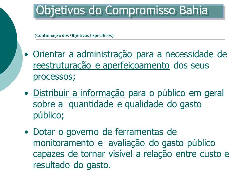 (Continuação dos Objetivos Específicos) Orientar a administração para a necessidade de reestruturação e aperfeiçoamento dos seus processos; Distribuir