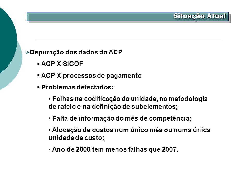 Situação Atual Depuração dos dados do ACP ACP X SICOF ACP X processos de pagamento Problemas detectados: Falhas na codificação da unidade, na metodolo