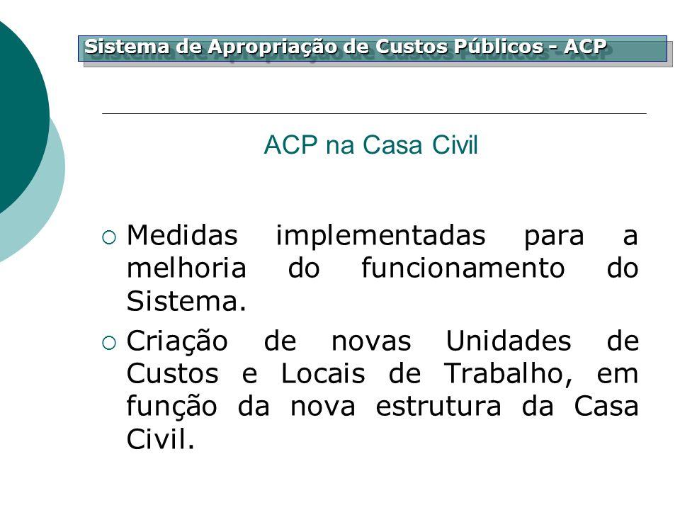 ACP na Casa Civil Medidas implementadas para a melhoria do funcionamento do Sistema. Criação de novas Unidades de Custos e Locais de Trabalho, em funç