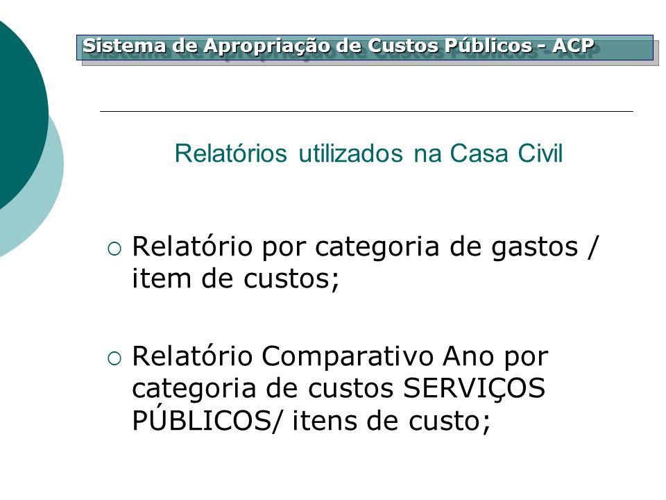 Relatórios utilizados na Casa Civil Relatório por categoria de gastos / item de custos; Relatório Comparativo Ano por categoria de custos SERVIÇOS PÚB