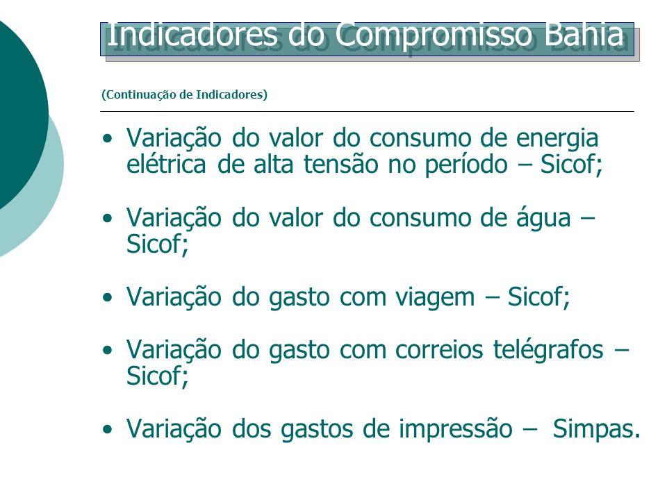 Variação do valor do consumo de energia elétrica de alta tensão no período – Sicof; Variação do valor do consumo de água – Sicof; Variação do gasto co