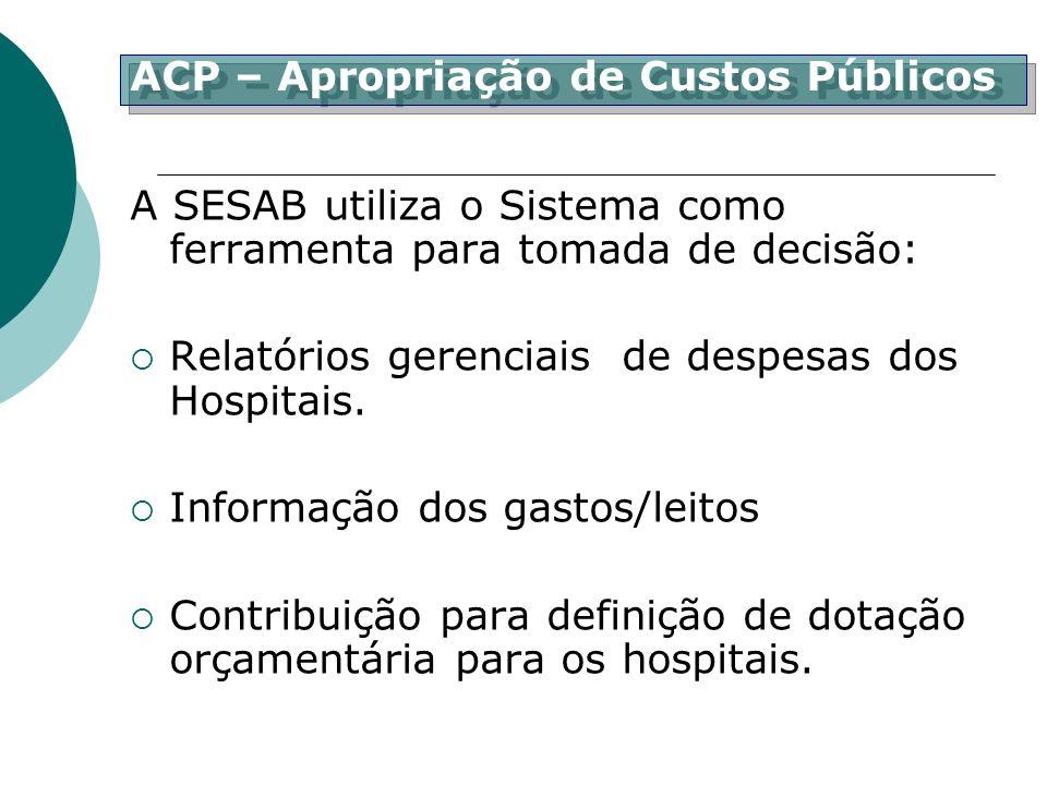 A SESAB utiliza o Sistema como ferramenta para tomada de decisão: Relatórios gerenciais de despesas dos Hospitais. Informação dos gastos/leitos Contri