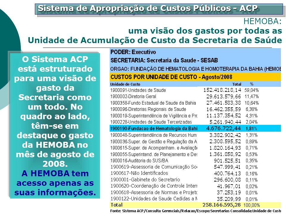 Sistema de Apropriação de Custos Públicos - ACP HEMOBA: uma visão dos gastos por todas as Unidade de Acumulação de Custo da Secretaria de Saúde O Sist