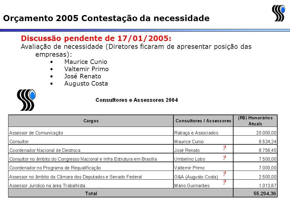 Orçamento 2005 Contestação da necessidade Discussão pendente de 17/01/2005: Avaliação de necessidade (Diretores ficaram de apresentar posição das empr
