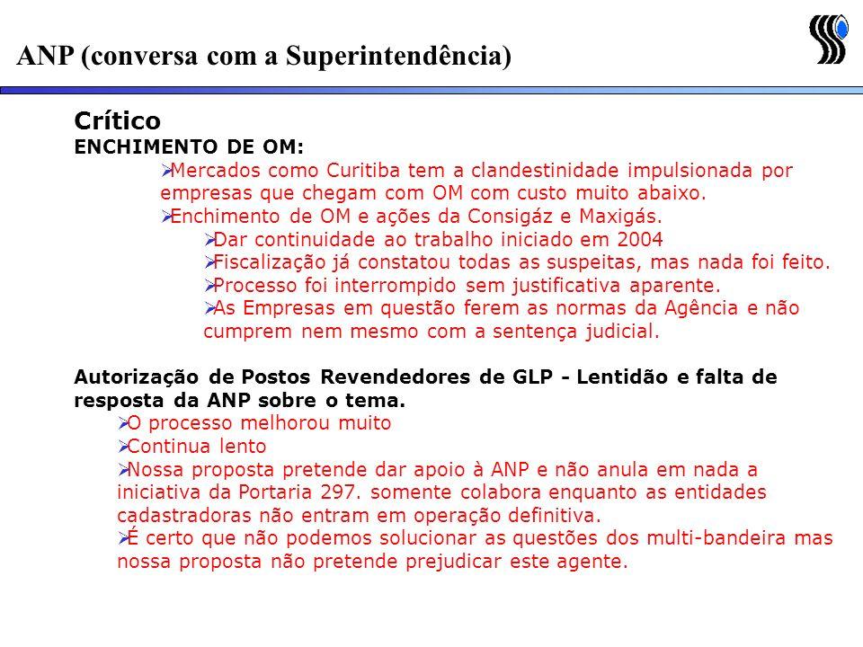 ANP (conversa com a Superintendência) Crítico ENCHIMENTO DE OM: Mercados como Curitiba tem a clandestinidade impulsionada por empresas que chegam com