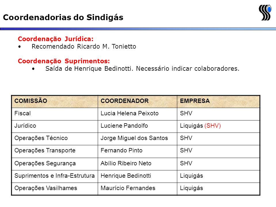 Coordenadorias do Sindigás Coordenação Jurídica: Recomendado Ricardo M. Tonietto Coordenação Suprimentos: Saída de Henrique Bedinotti. Necessário indi