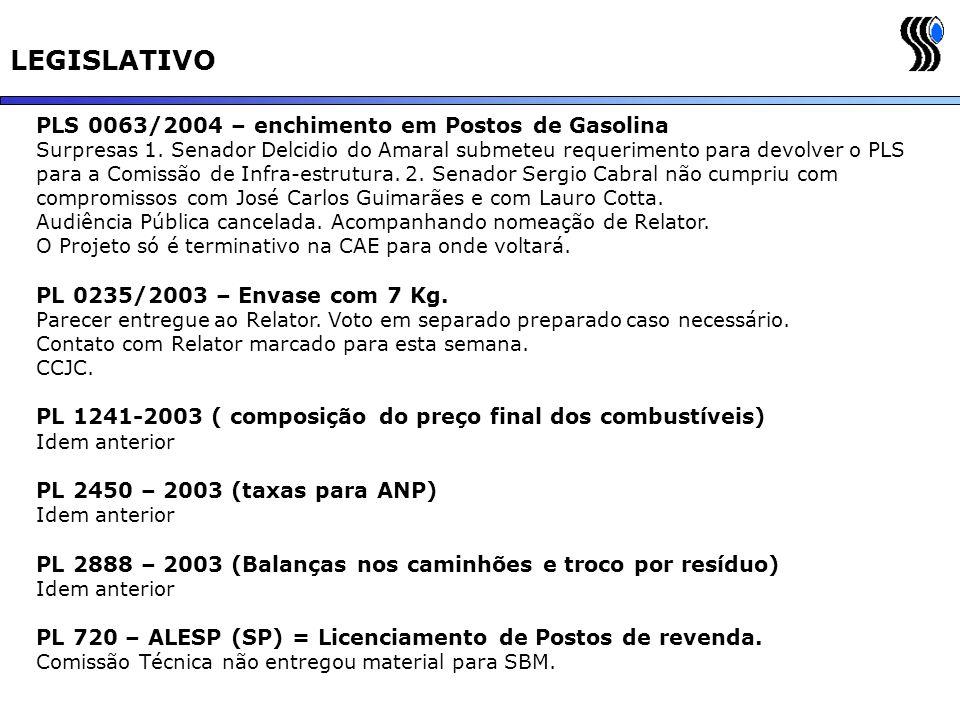LEGISLATIVO PLS 0063/2004 – enchimento em Postos de Gasolina Surpresas 1. Senador Delcidio do Amaral submeteu requerimento para devolver o PLS para a