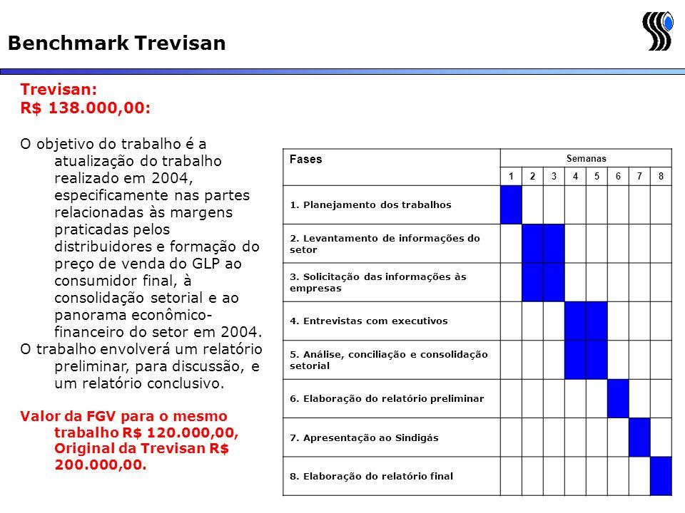 Benchmark Trevisan Trevisan: R$ 138.000,00: O objetivo do trabalho é a atualização do trabalho realizado em 2004, especificamente nas partes relaciona