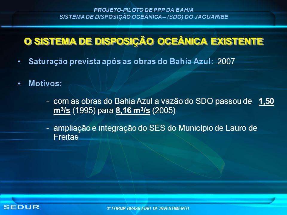 Saturação prevista após as obras do Bahia Azul: 2007 Motivos: -com as obras do Bahia Azul a vazão do SDO passou de 1,50 m 3 /s (1995) para 8,16 m 3 /s