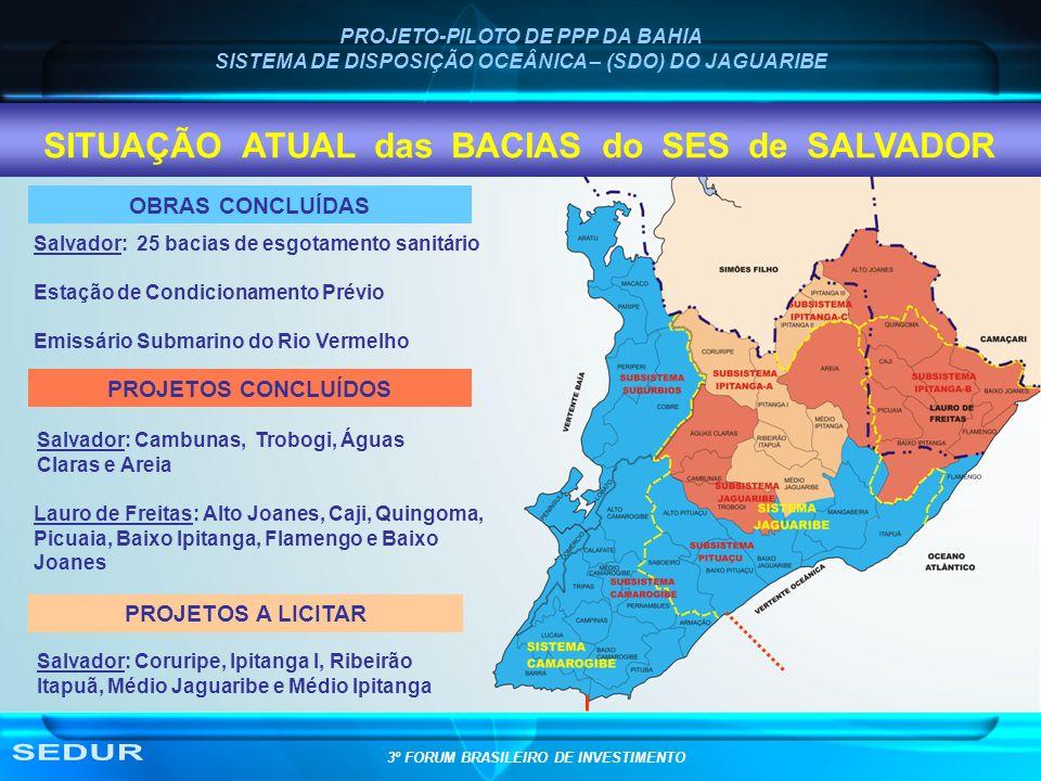 PROJETO-PILOTO DE PPP DA BAHIA SISTEMA DE DISPOSIÇÃO OCEÂNICA – (SDO) DO JAGUARIBE 3º FORUM BRASILEIRO DE INVESTIMENTO SITUAÇÃO ATUAL das BACIAS do SE