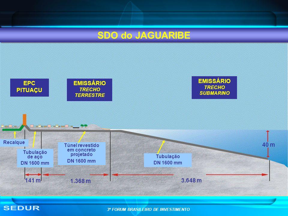 SDO do JAGUARIBE 40 m EPC PITUAÇU EMISSÁRIO TRECHO TERRESTRE EMISSÁRIO TRECHO SUBMARINO 141 m3.648 m Tubulação de aço DN 1600 mm Túnel revestido em co