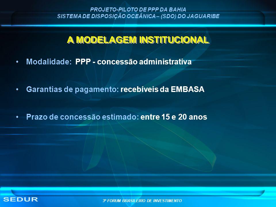 Modalidade: PPP - concessão administrativa Garantias de pagamento: recebíveis da EMBASA Prazo de concessão estimado: entre 15 e 20 anos PROJETO-PILOTO