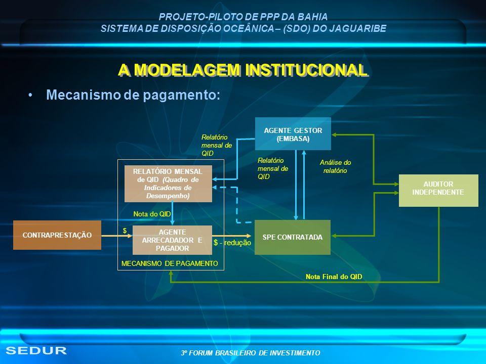Mecanismo de pagamento: PROJETO-PILOTO DE PPP DA BAHIA SISTEMA DE DISPOSIÇÃO OCEÂNICA – (SDO) DO JAGUARIBE A MODELAGEM INSTITUCIONAL AGENTE ARRECADADO