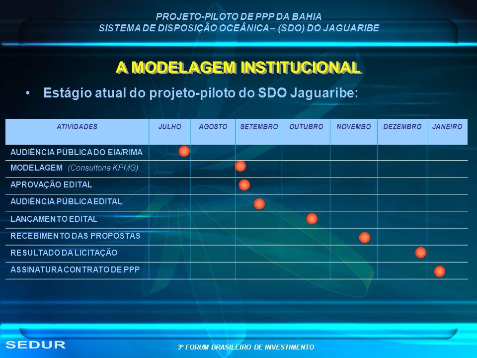PROJETO-PILOTO DE PPP DA BAHIA SISTEMA DE DISPOSIÇÃO OCEÂNICA – (SDO) DO JAGUARIBE Estágio atual do projeto-piloto do SDO Jaguaribe: 3º FORUM BRASILEI